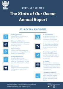 INFOGRAPHIC State of the Ocean